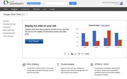 google developers example