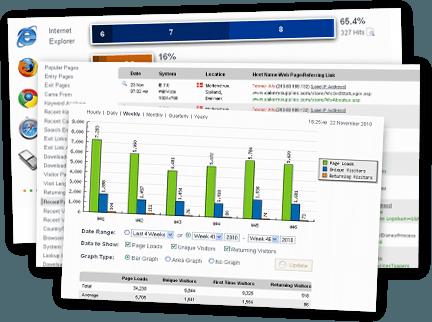 Best Web Analytics Tools To Track Website Visitors