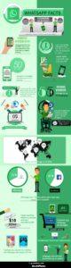amazing whatsapp facts