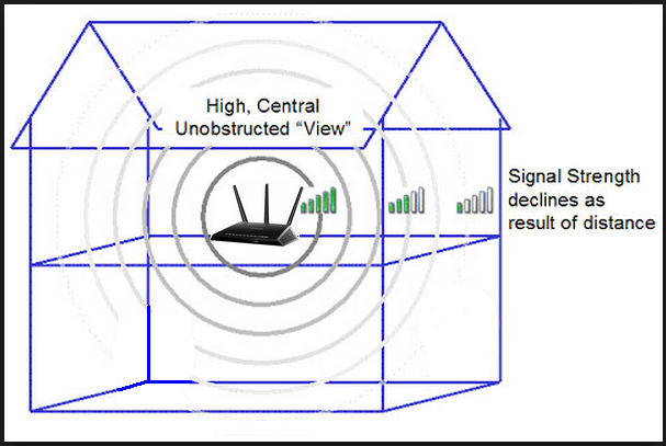How-to-boost-Wi-Fi-signal-strength-1