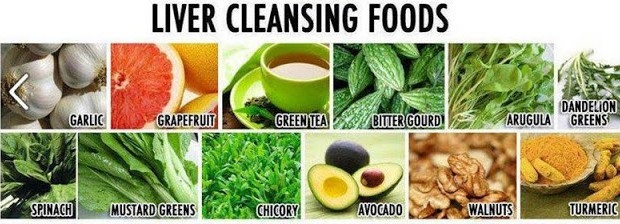 Liver Cleansing Diet-620x224