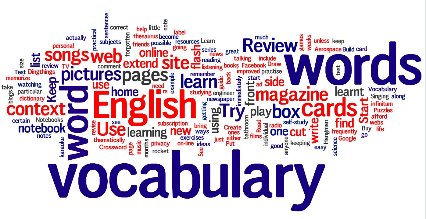 English Learning Software - Free downloads and reviews ...