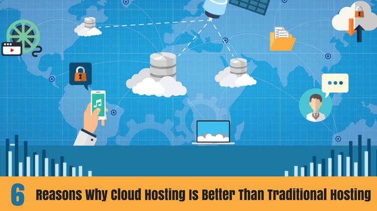 Cloud Hosting Better