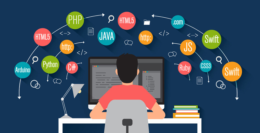 learn programming and coding by your own