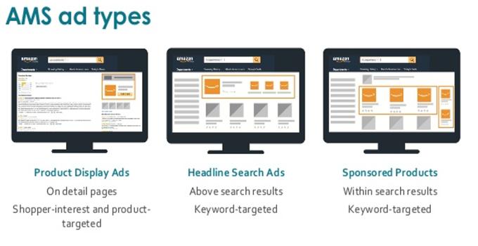 amazon ads google adsense alternatives